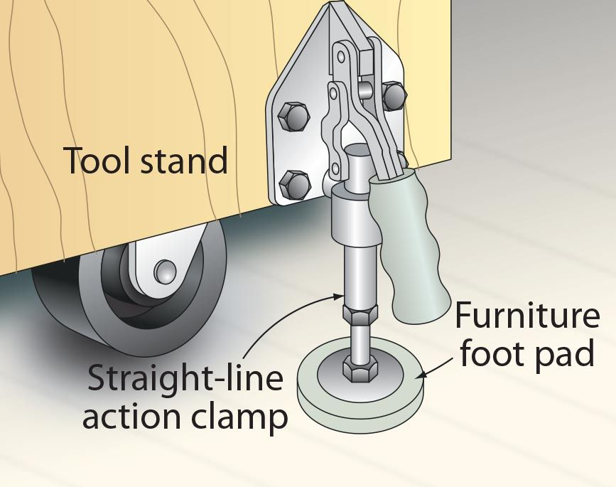 In A Small Shop Tool Stands On Casters Allow You To