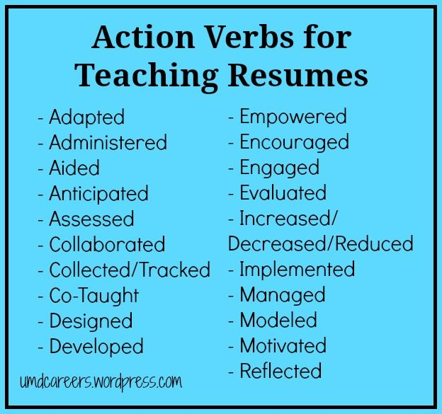 Words to Use on a Teaching Resume Other Than \u201cTaught\u201d Pinterest - verbs to use in a resume