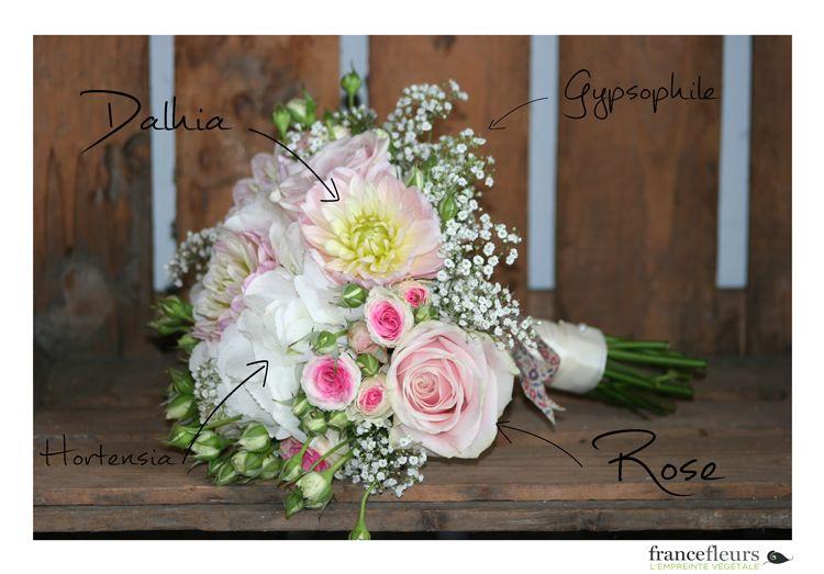 #bouquet de mariée #francefleurs #dalhia #rose et #hortensia #mariage #fleurs #wedding