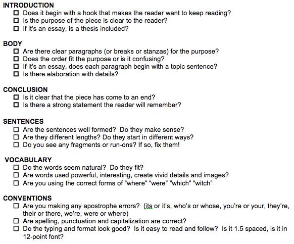 Mrs Swanda S Writing Resources Editing Checklist  Creative