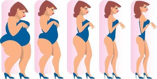 Pierdere în greutate de 58 kg)