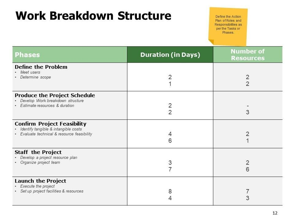 Project Kickoff Meeting Template Ppt Is Project Kickoff Meeting Template Ppt Any In 2021 Kickoff Meeting Powerpoint Presentation Slides Presentation Slides Templates