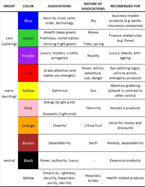 What Does A Color Mean When You Associate It With A Person Google
