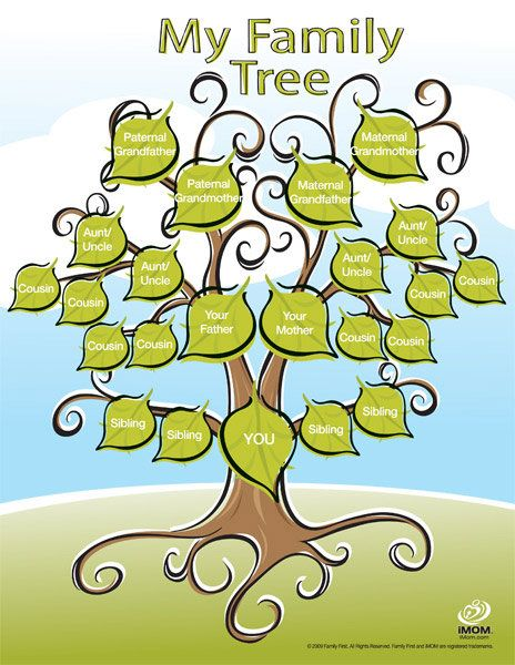 Cute Printable Family Tree | Printable family tree, Family trees and ...