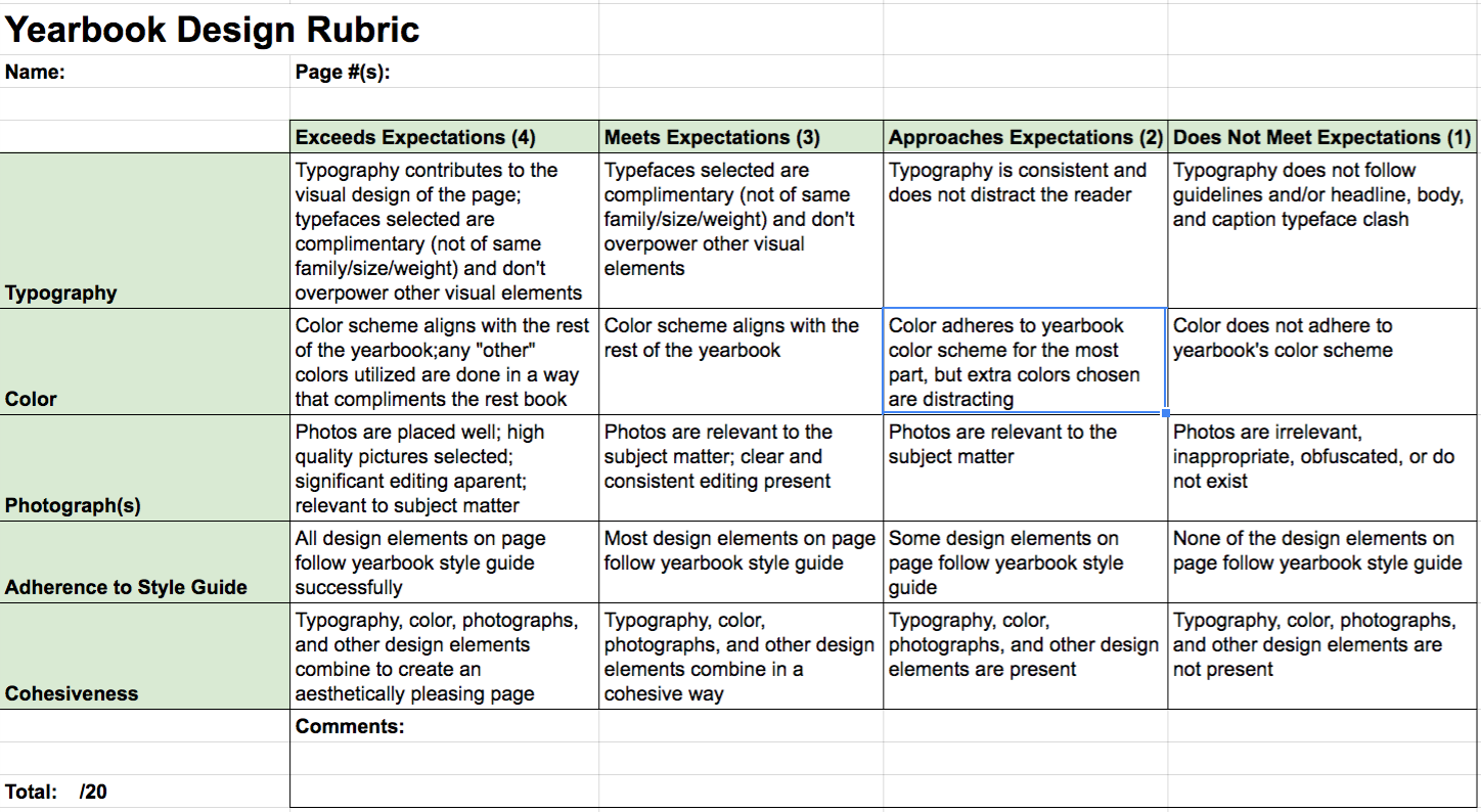 yearbook rubric for grading design | Yearbook Class Lesson Ideas ...