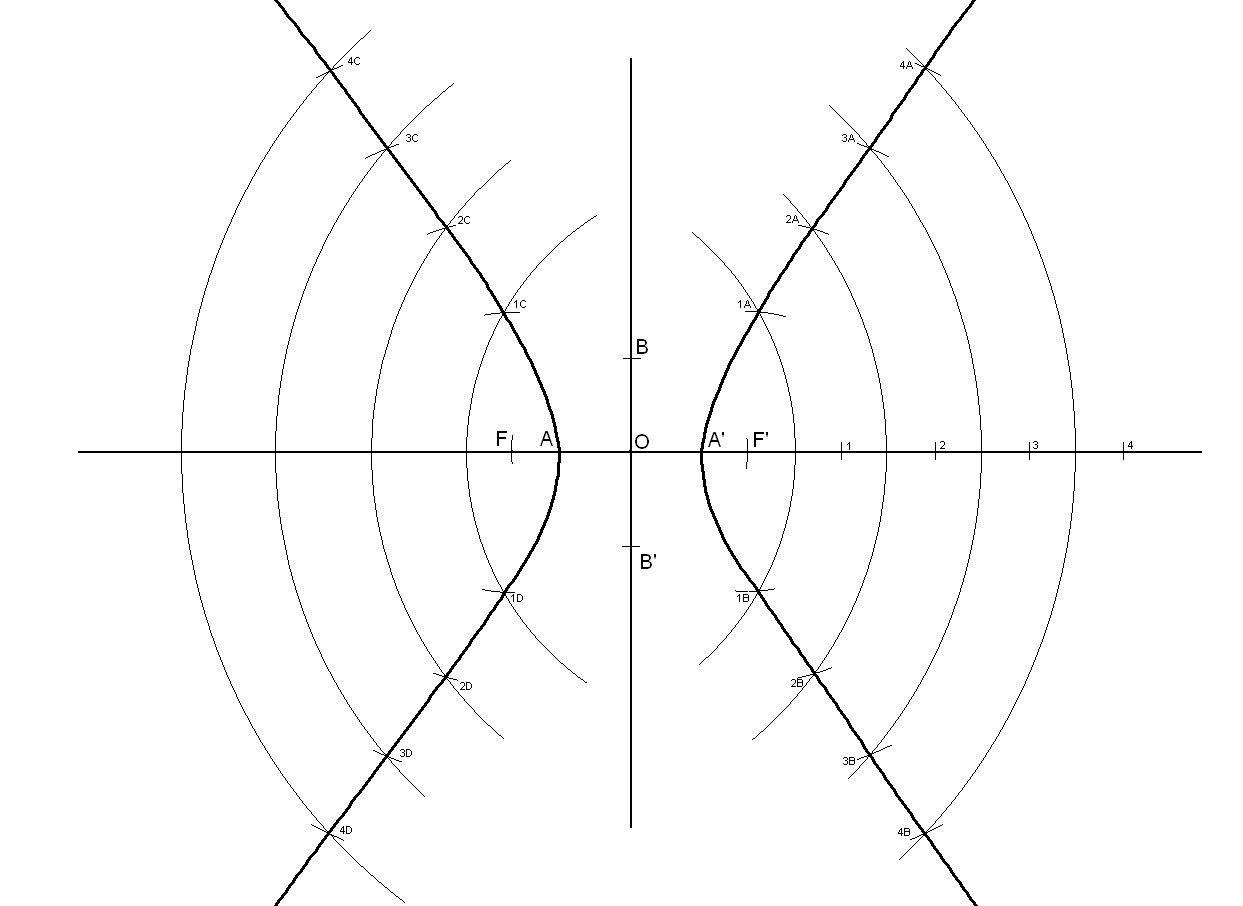 Hiperbola Dados Sus Ejes Hiperbola Aprendizaje Tecnicas De Dibujo