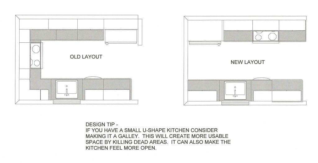 Graphic U Shaped Kitchen Layout Ideas