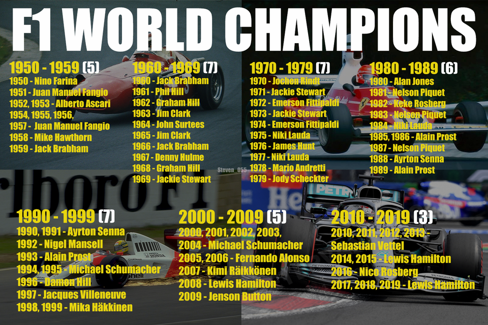 Interesting Fact This Decade Was For Sure An Exciting One But If We Look At The Stats It Only Has Had 3 Different Driver Cha Formula 1 Nelson Piquet Formula