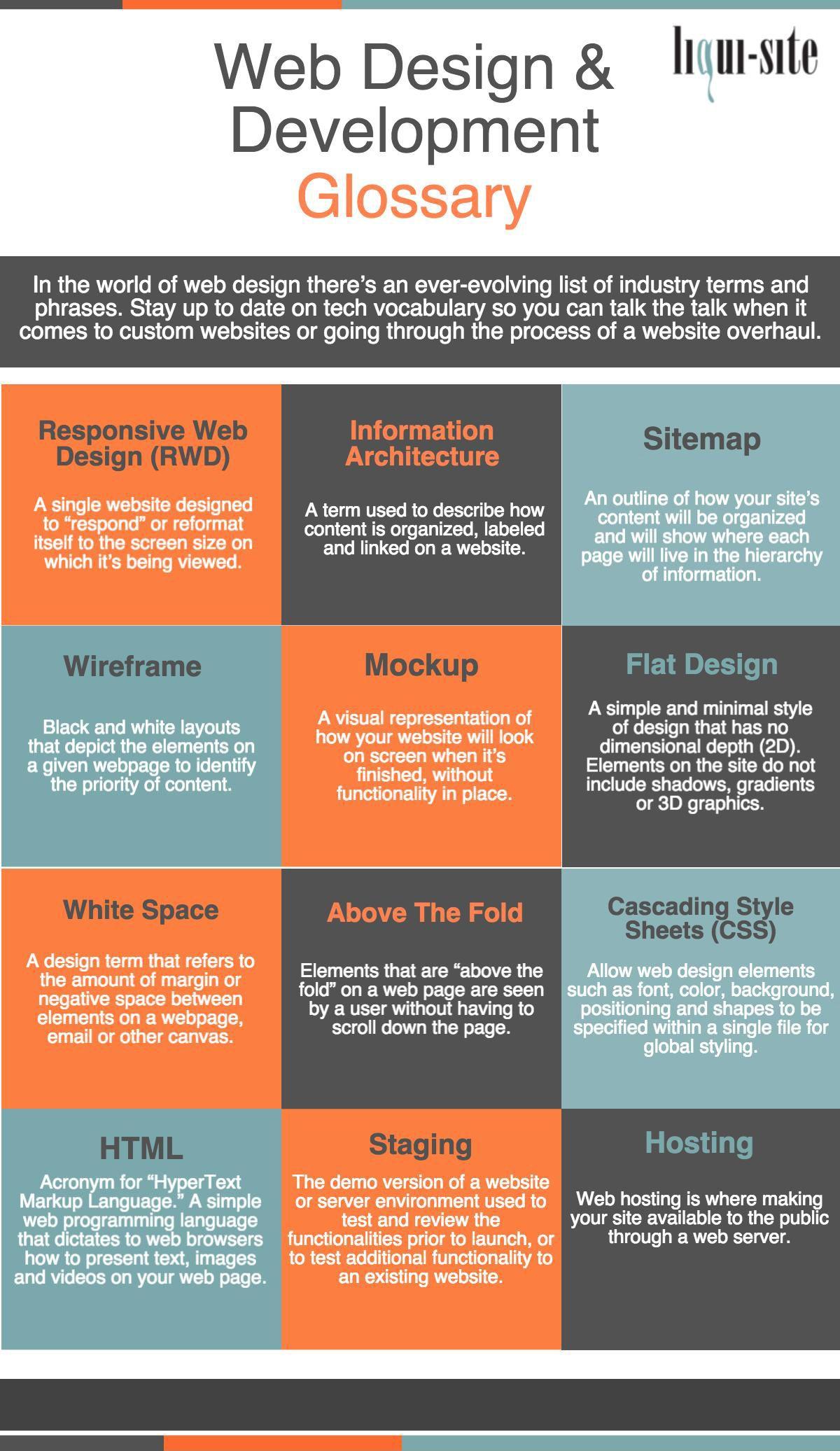 Web Design Development Glossary Infographic Webdesign Webdevelopment Glossary Web Development Design Web Design Custom Web Design