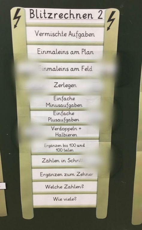 Blitzrechnenkarteien geschickt in den Unterricht integriert und ...