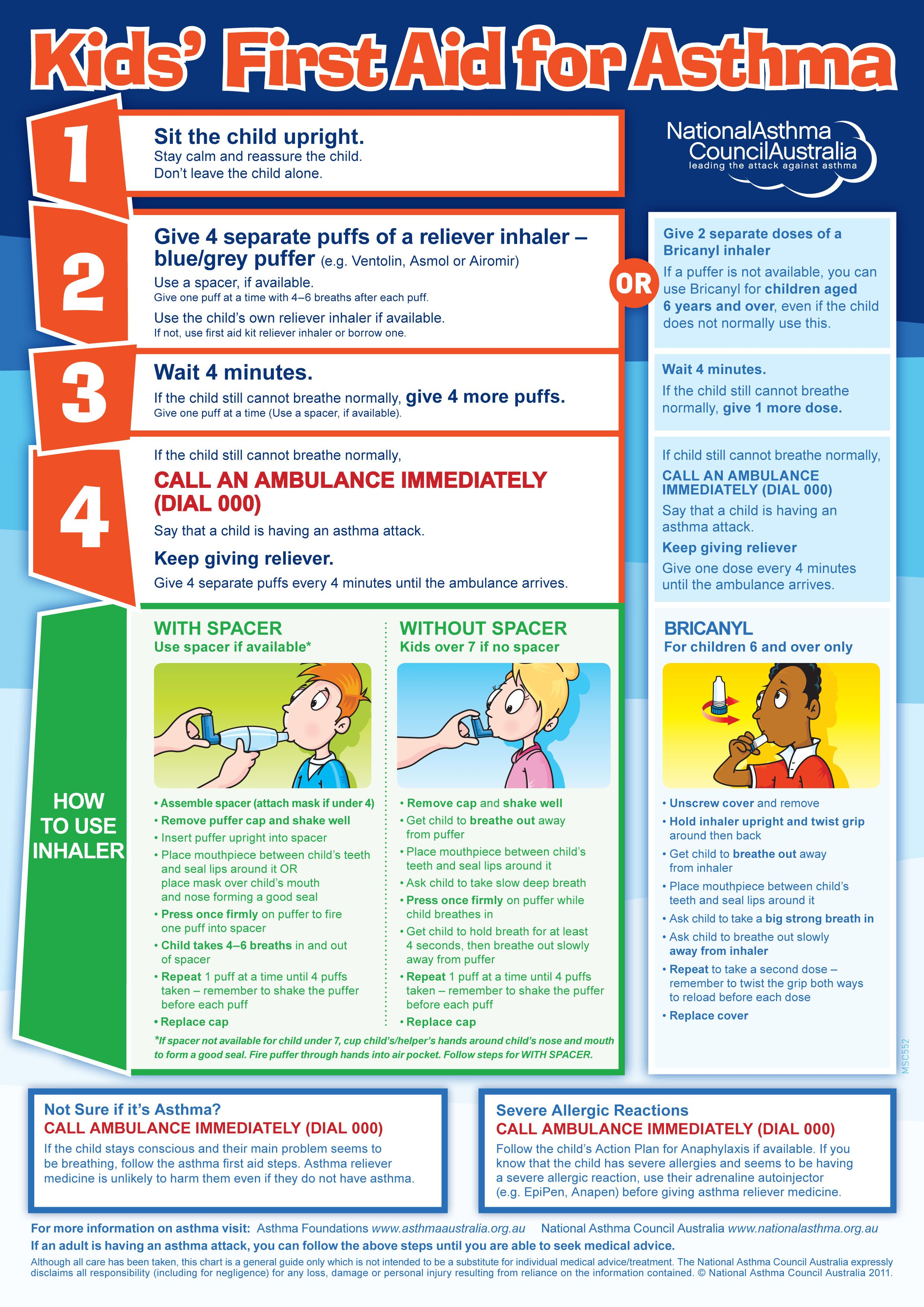 Kids First Aid For An Asthma Attack National Asthma