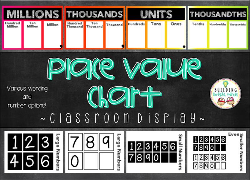 Place Value Chart Maths Number Algebra Pinterest Chart