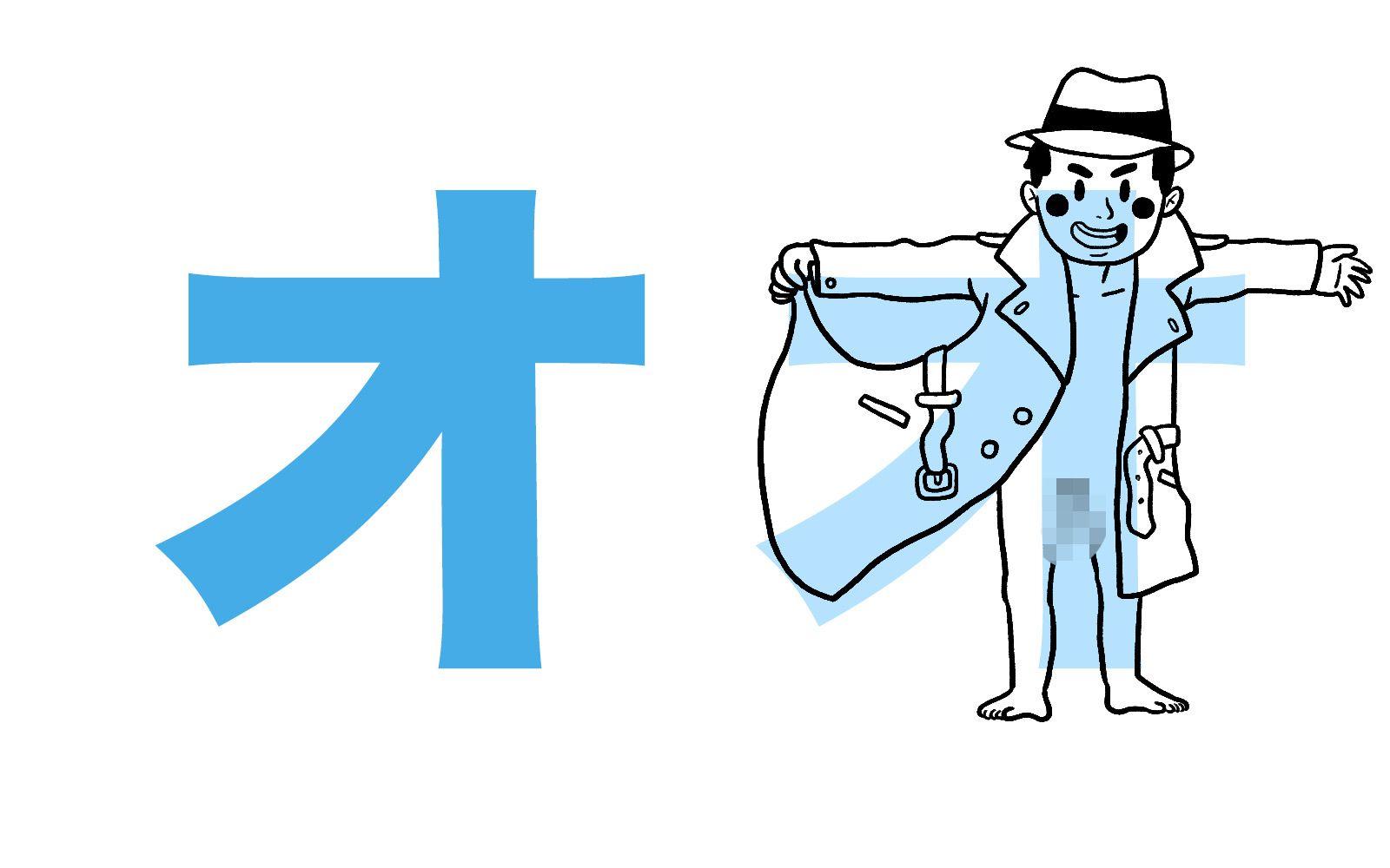 Learn Katakana The Ultimate Guide