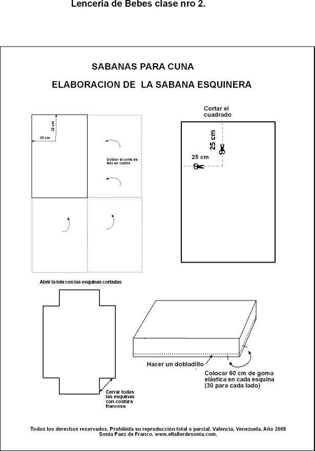 Sabanas Para Cuna Sabana Esquinera El Taller De Sonia 1607025 10152072875328280 19677446 Sabanas De Bebe Tutorial De Sabanas Para Cuna Medidas De Sabanas