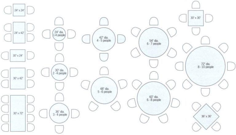 Banquet table layout generator romeo landinez