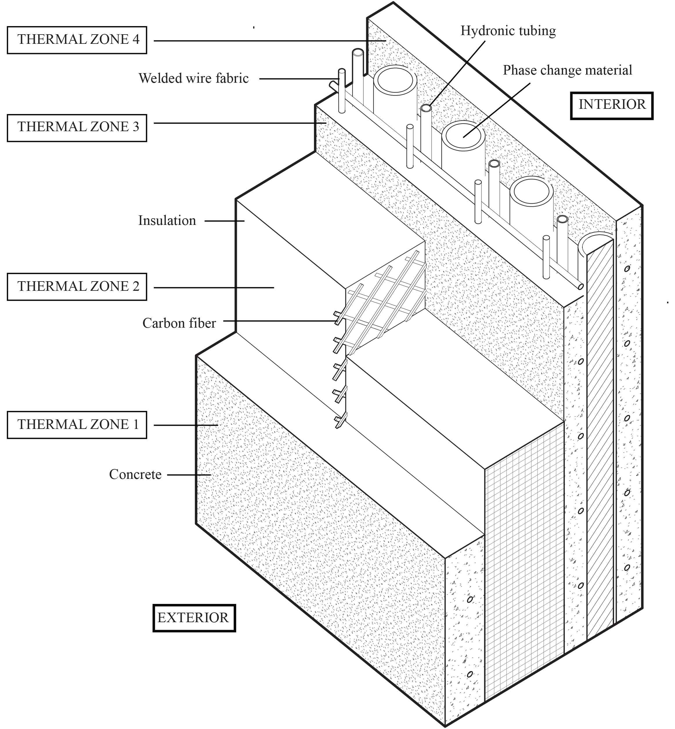 Clarke Snell Building Envelope Research Design And Publications Fixing Concrete The Passichanical Wall System Concrete Insulation Wall Systems Concrete