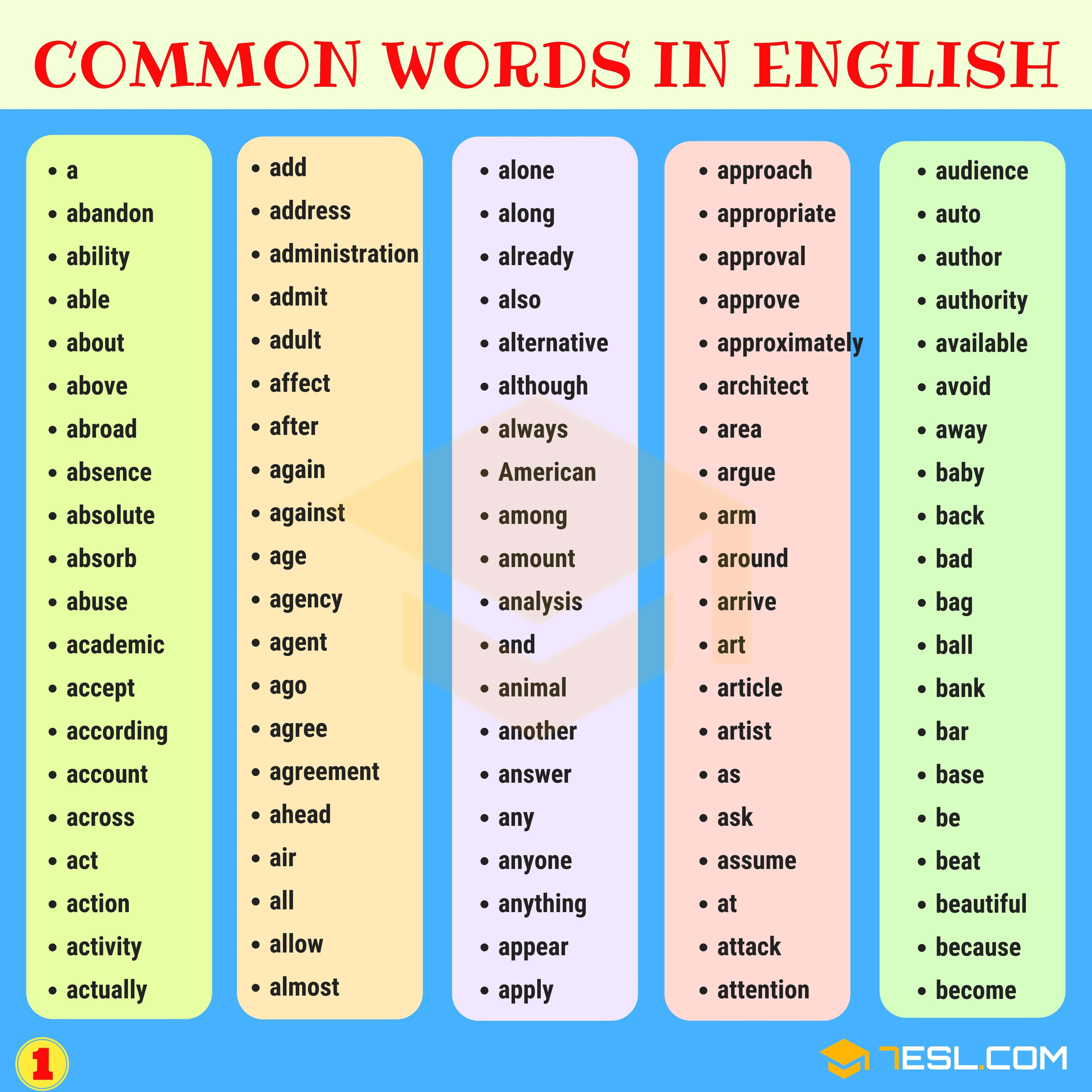 1000 Most Common Words In English From A Z Gramatica Del Ingles