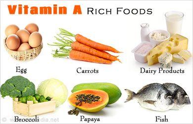 Contienen alimentos vitaminas que