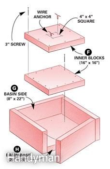 How to Cast Concrete Fountains Insulation Basin and Concrete