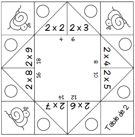 Jeux les tables de multiplication de 2 9 table de for Jeu des multiplications
