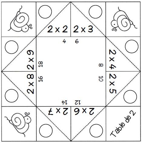 Jeux Les Tables De Multiplication De 2 A 9 L Ecole De Crevette Table De Multiplication Multiplication Jeu Multiplication