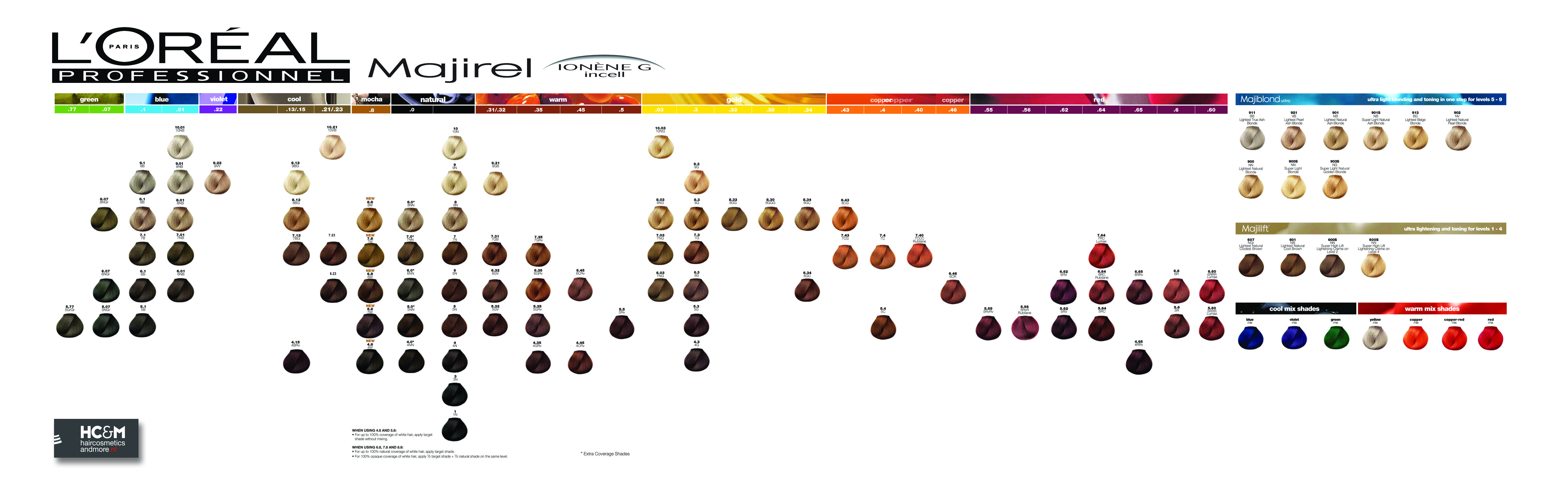 Majirel colour chart - L Or Al Professionnel Majirel Color Chart August