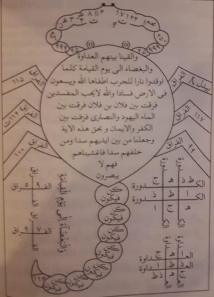 Dusman Etme Medyum Golgeler Kitabi Kara Buyu Islamic Quotes