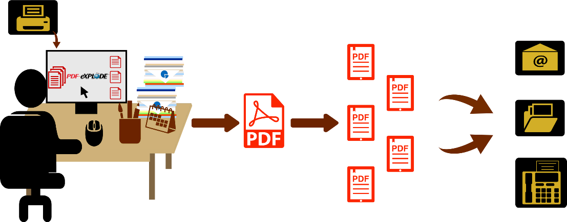 Ms access subreport in report footer section