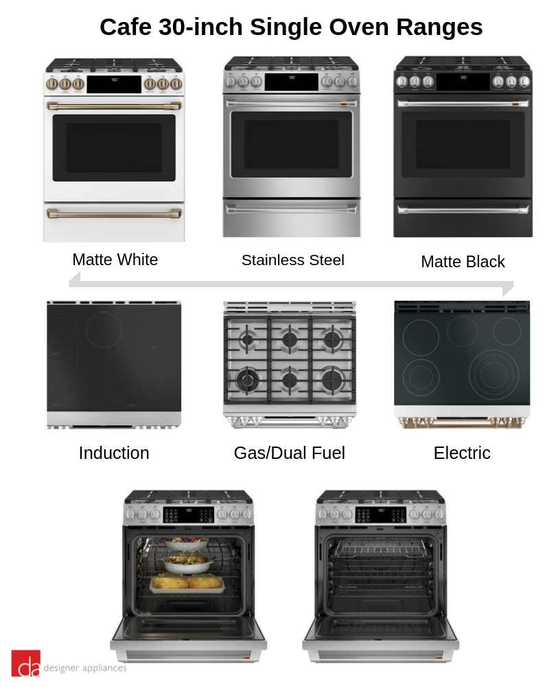 Ge Cafe Series Appliances What You Need To Know Before Buying Review Appliances Single Oven Oven Range