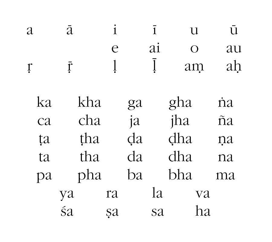 SKT 101: Sanskrit for Yogis   Sanskrit language, Sanskrit ...