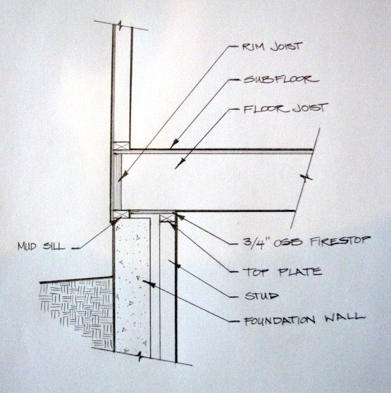 How To Firestop Your Basement Framing A Basement Basement Basement Contractors