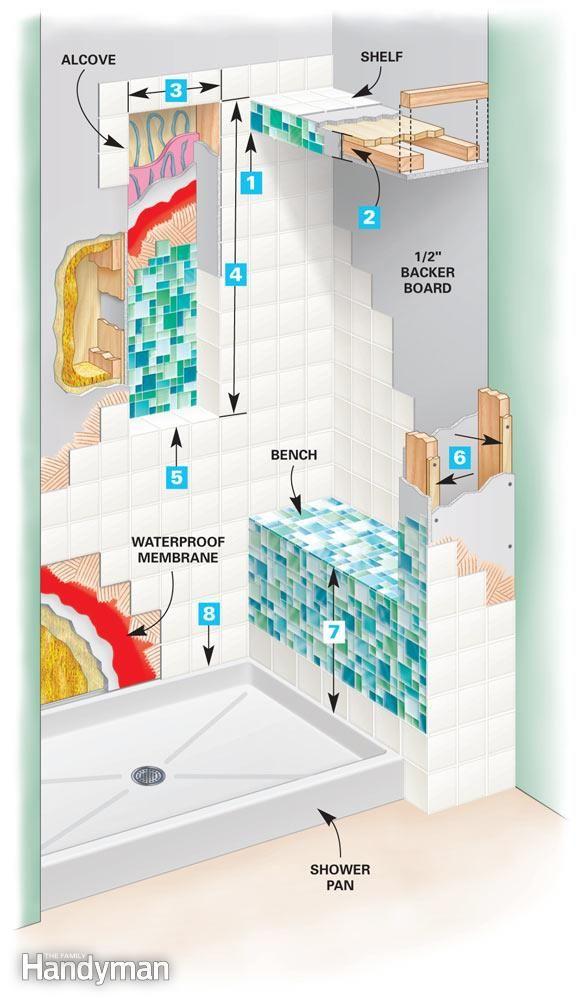 Making A Shower Enclosure | bathroom | Pinterest | Shower enclosure ...