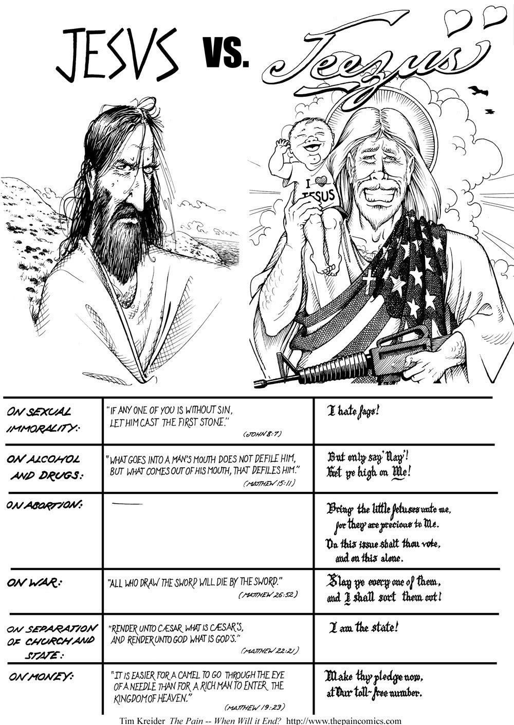 Real Jesus vs FUCK YEAH JESUS