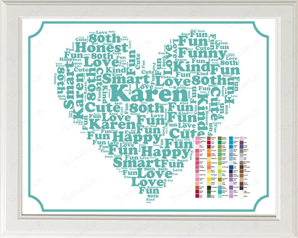 Personalized 80th Birthday Gifts Word Art