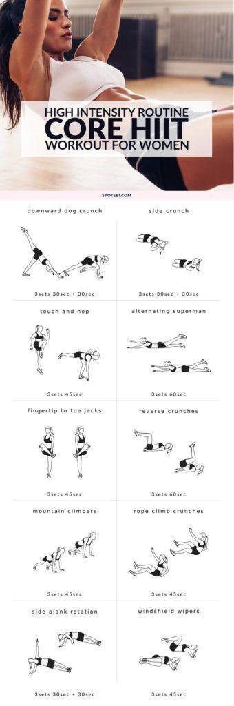 Core Hitt workout #absexercise