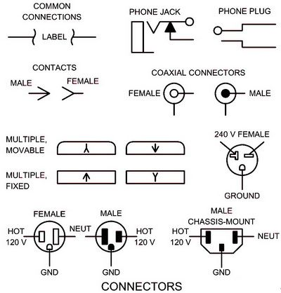 Electrical Schematic Symbols - Names And Identifications | Pinterest ...