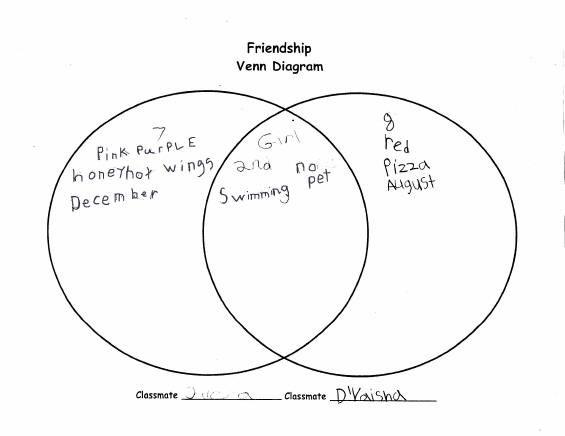 Friendship Venn Diagram. Great way to introduce the