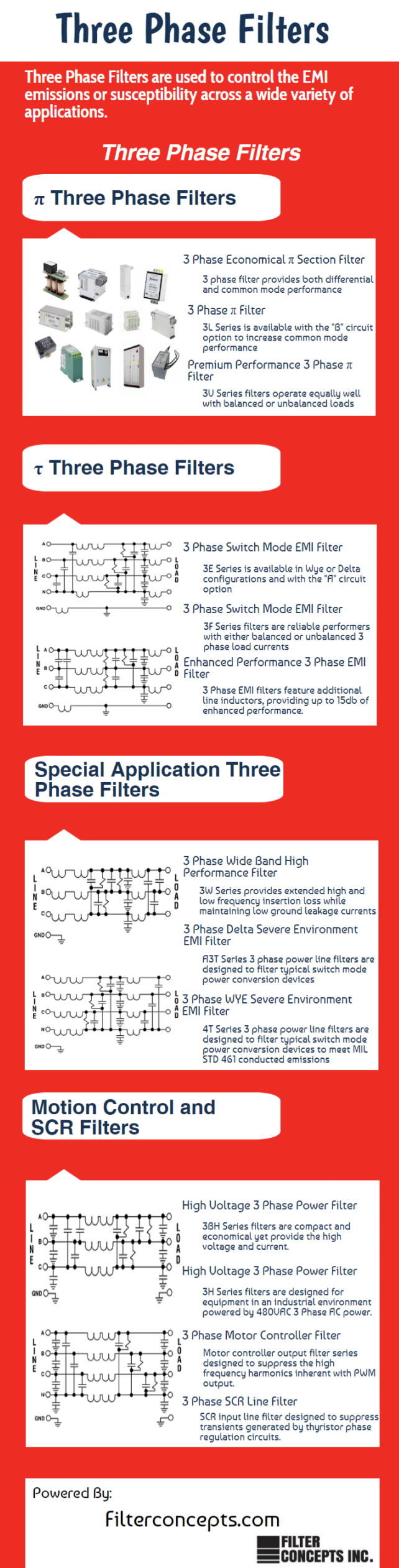 In This Infographic We Highlight The List Of Filter Concepts Inc Three Phase Emi Filters And Rfi Filters Filter Concepts Is A Worldw Filters Emi Ac Filters