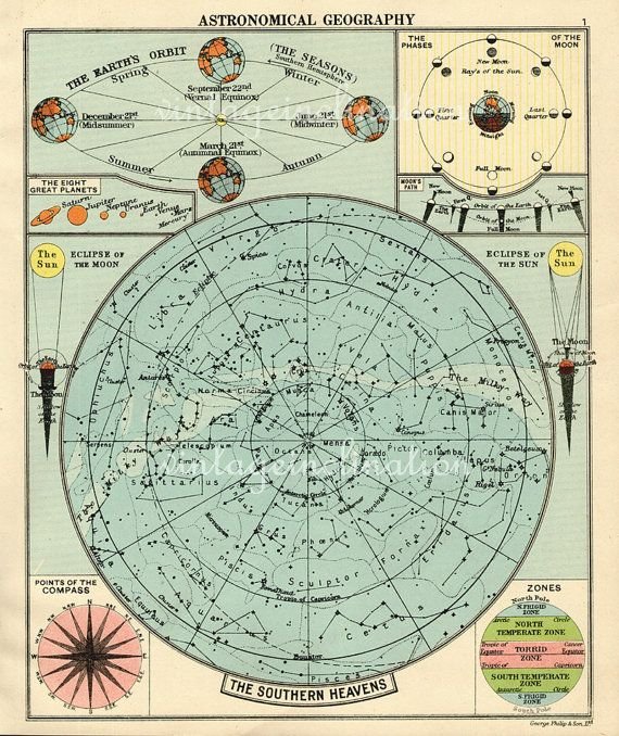 Astronomy Print Bookplate Star Map S Constellations Star