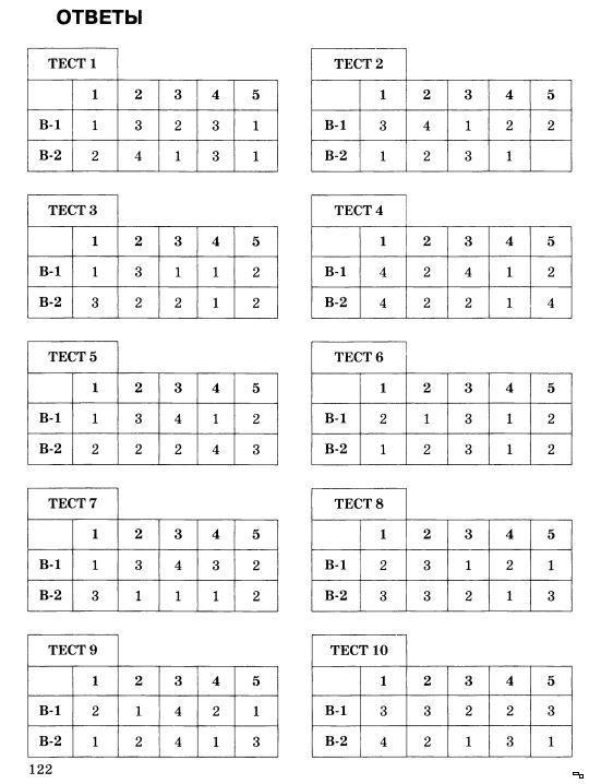 Спиши тест по математике 6 класс