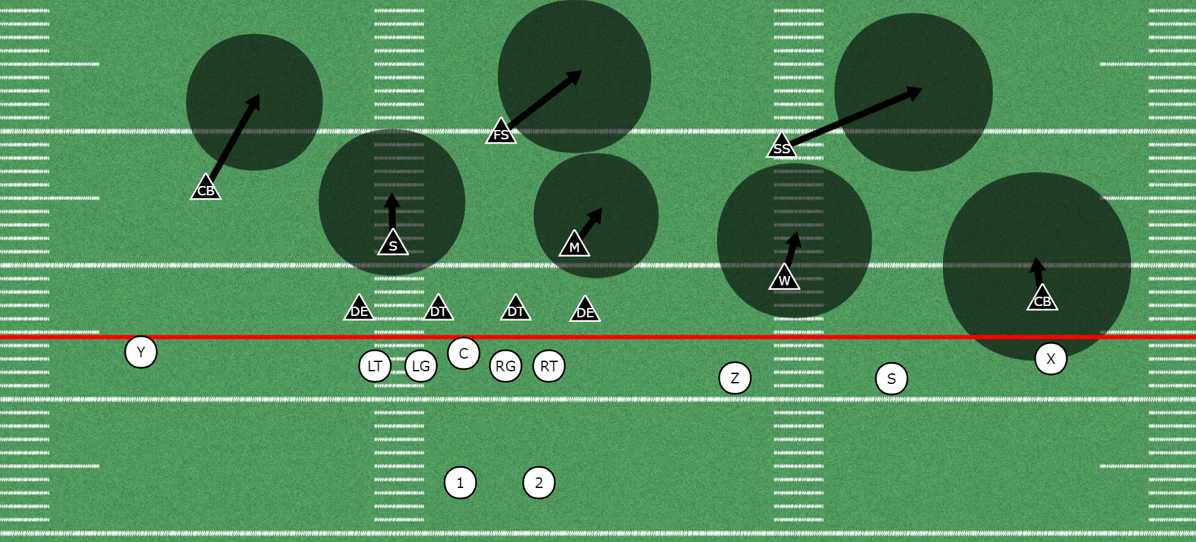 Cover 3 Cloud Coverage Vs Trips Formation Football Workouts