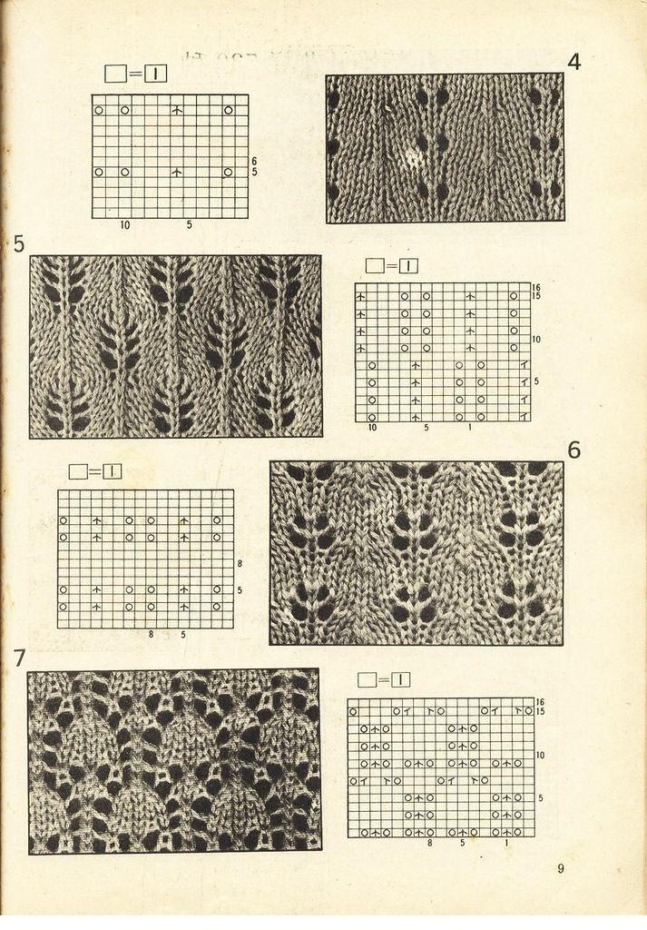 Pin de Zaklina Davitkovska en Knitting charts   Pinterest   Dos ...