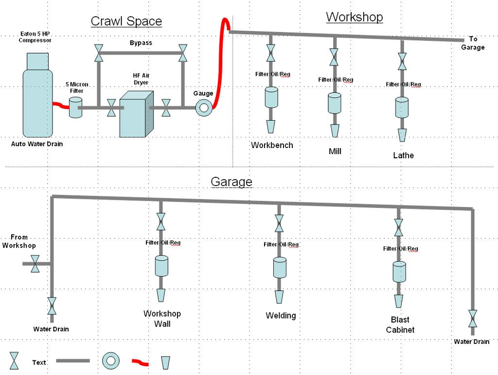hight resolution of plumbing a shop air system garage garage shop garage shop vacuum and air pressor on garage air compressor piping diagram