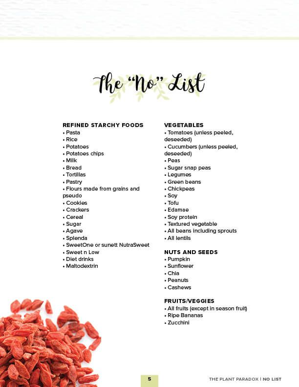 Dr. Gundry Approved Foods (an Easy, Print-friendly List