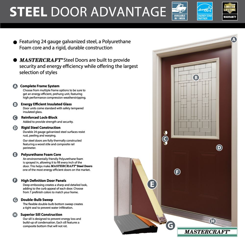 See The Advantages Of Buying A Steel Door By Mastercraft Steel
