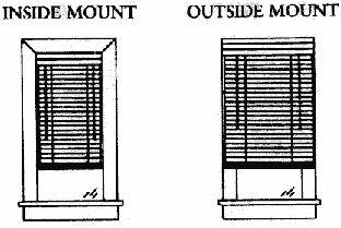 Inside Vs Outside Mount Blinds Google Search Window Treatments