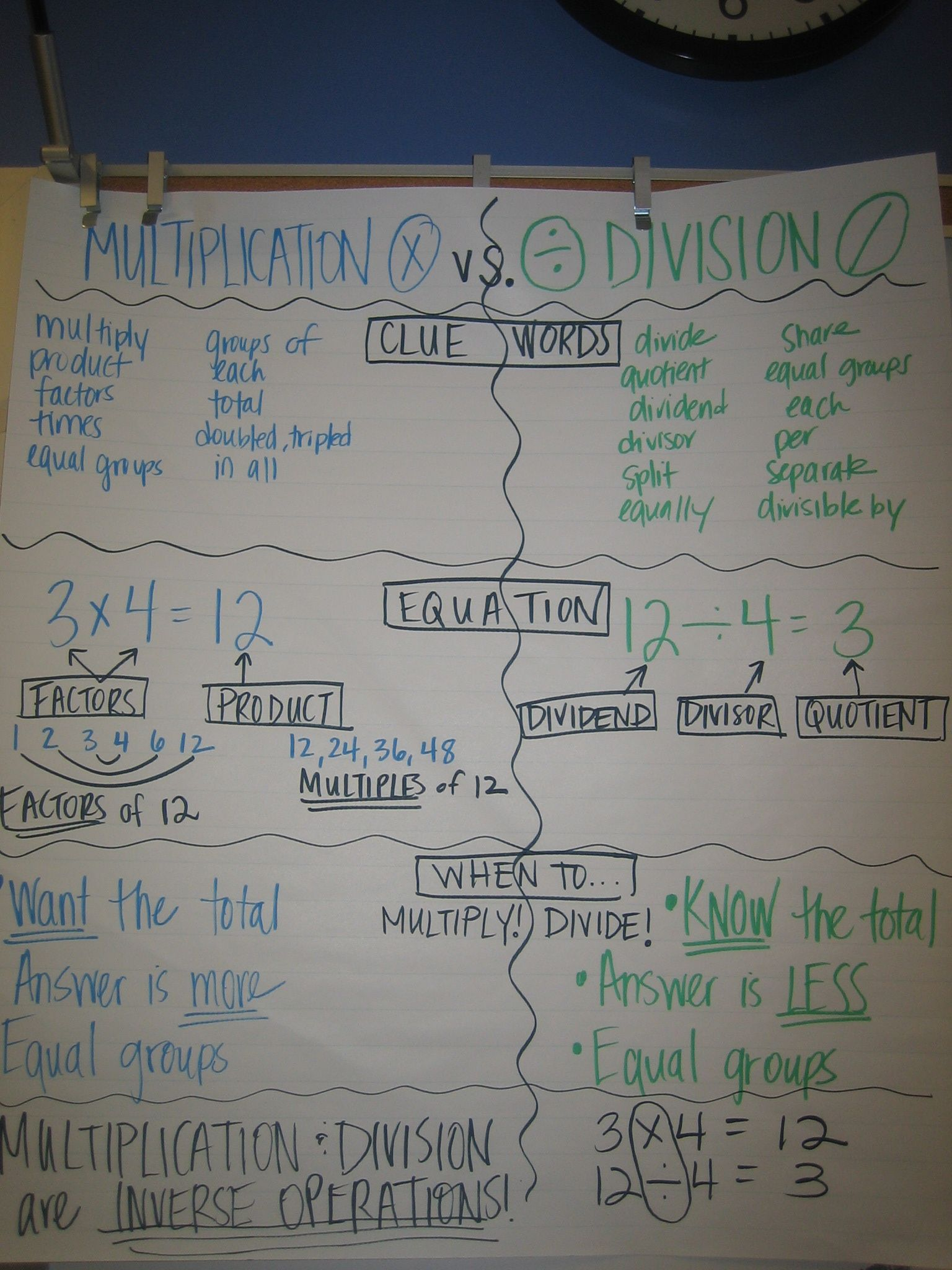 Multiplication Vs Division Be Careful With The Clue