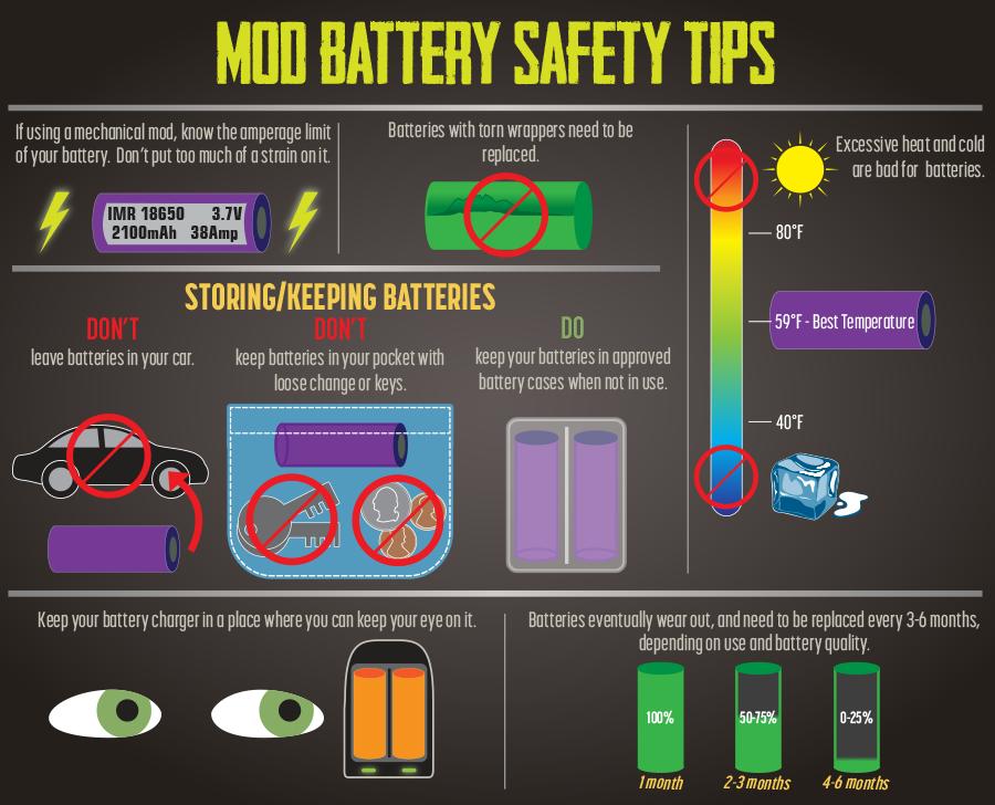 Battery safety norstar vape innovations llc also vapes rh pinterest