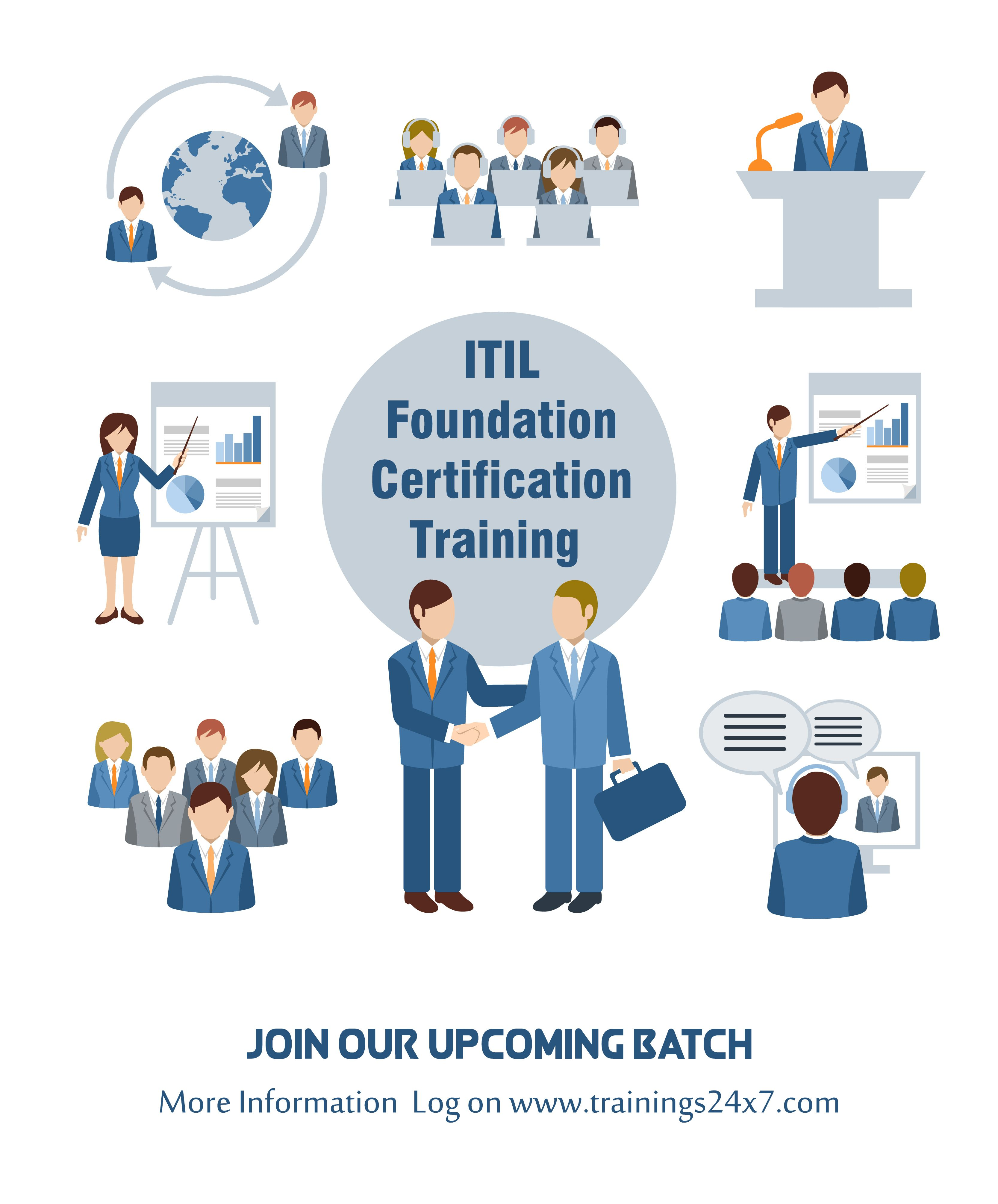 Clear The Itil Foundation Certification Exam In Your First Attempt