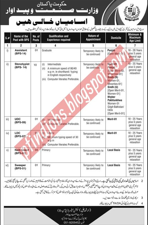 Ministry of ndustries and Production Department Jobs in Pakistan